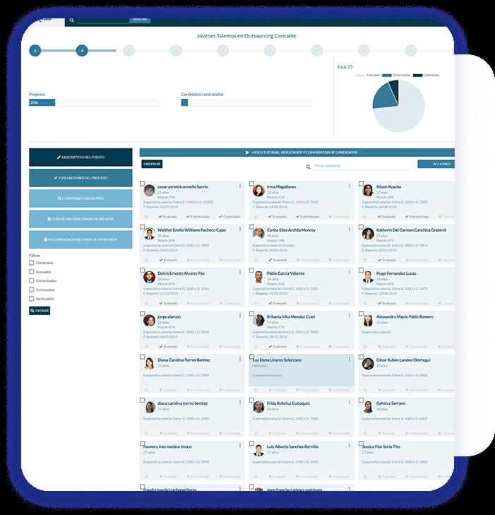 Panel individual por cada Proceso de Selección